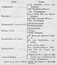 The Song Masterpieces of Robert Schumann