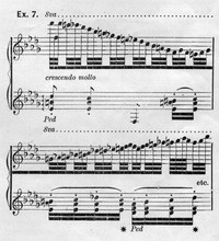 Some Piano Transcriptions of Numbers from Famous Italian Operas