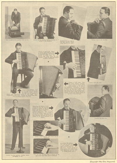 A Photo-Chart for the Piano Accordian